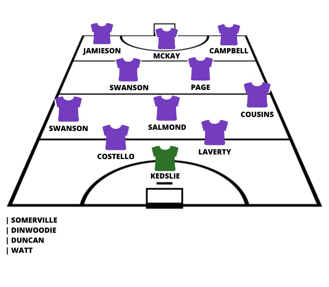 Inverleith Hockey Club Team of The Decade